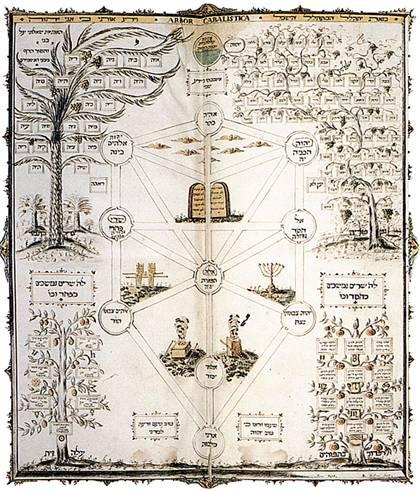 Царственность без короны – образовательный портал Ваикра